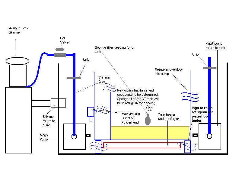 aquarium filter diagram google search salt water aquarium