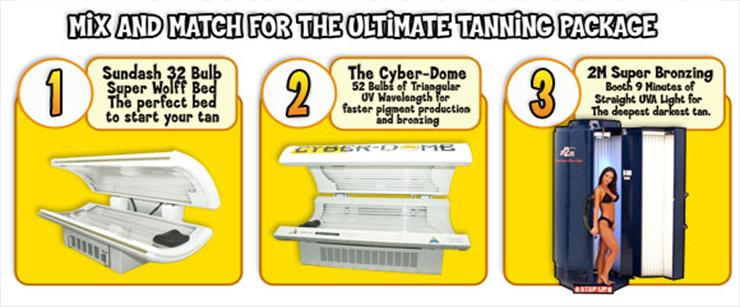 3 Types of UVA Tanning Equipment, Sunless Spray Tanning