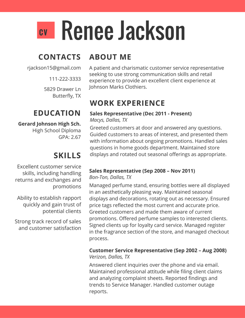 examples of current resumes 2017