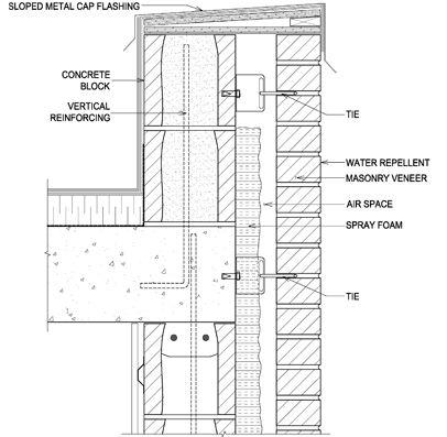 Cmu Parapet Wall Roof Detail Detail Facade Pinterest