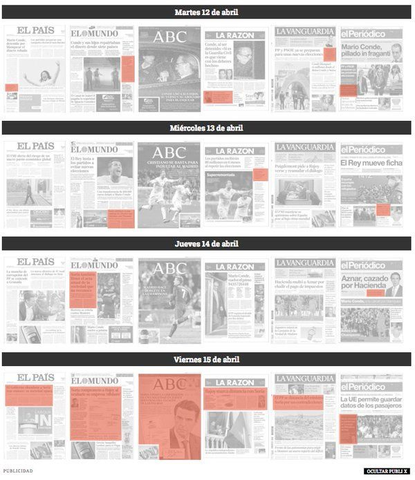 La terrible presión mediática que fierza la dimisión de Soria