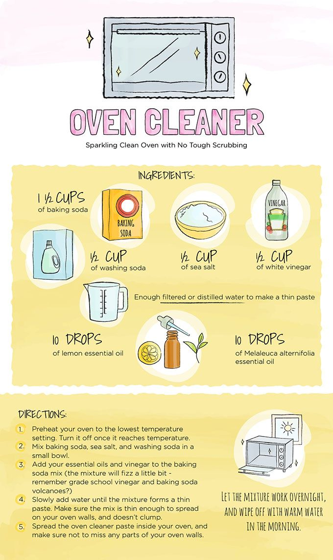 11 Simple Diy Green Cleaning Products For A Happy Home Oven Cleaner Diy Oven Cleaner Green Cleaning Diy