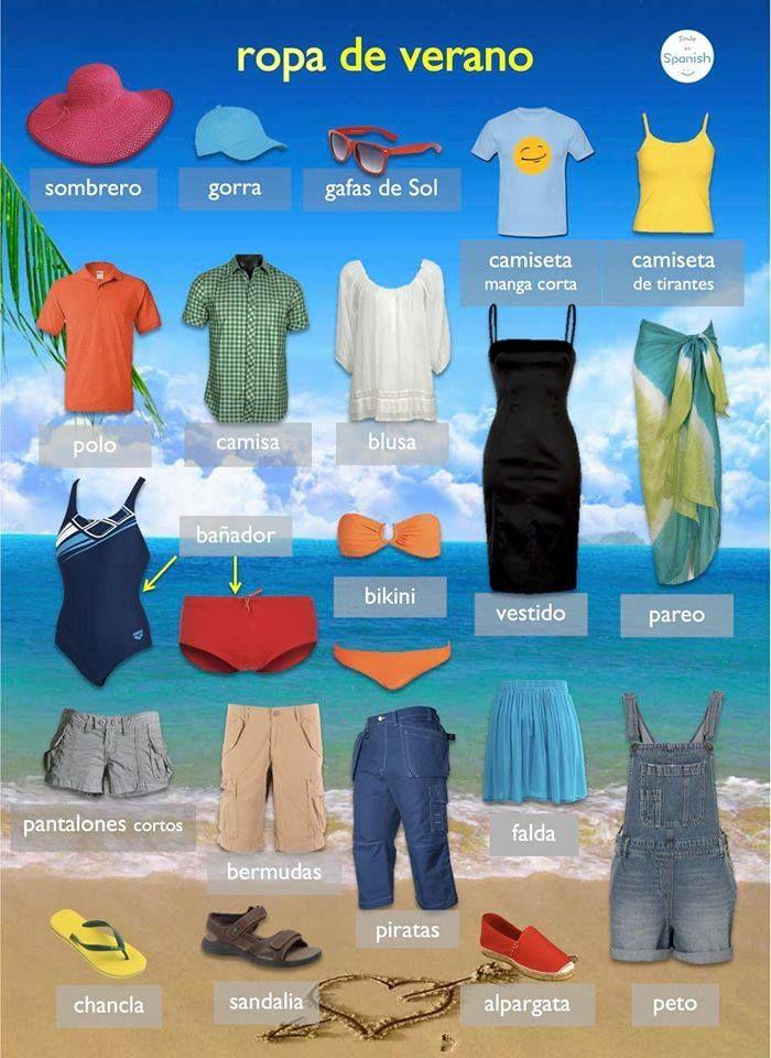 Ropa De Verano Summer Clothes Palabras En Espanol Ropa De