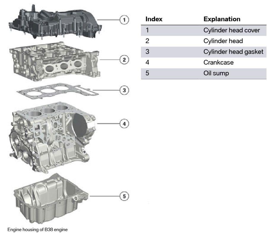 Bmws New X1 Turbo 4 Cylinder B46 Engine Technical Details