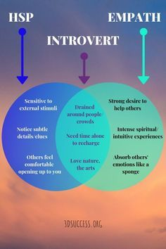 23 Self-Care Tips for the Introvert/HSP/Empath - 3D Success