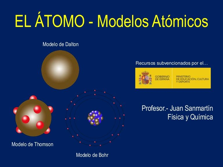 Tema - El Átomo El atomo Pinterest Historia - best of tabla periodica de los elementos electronegatividad