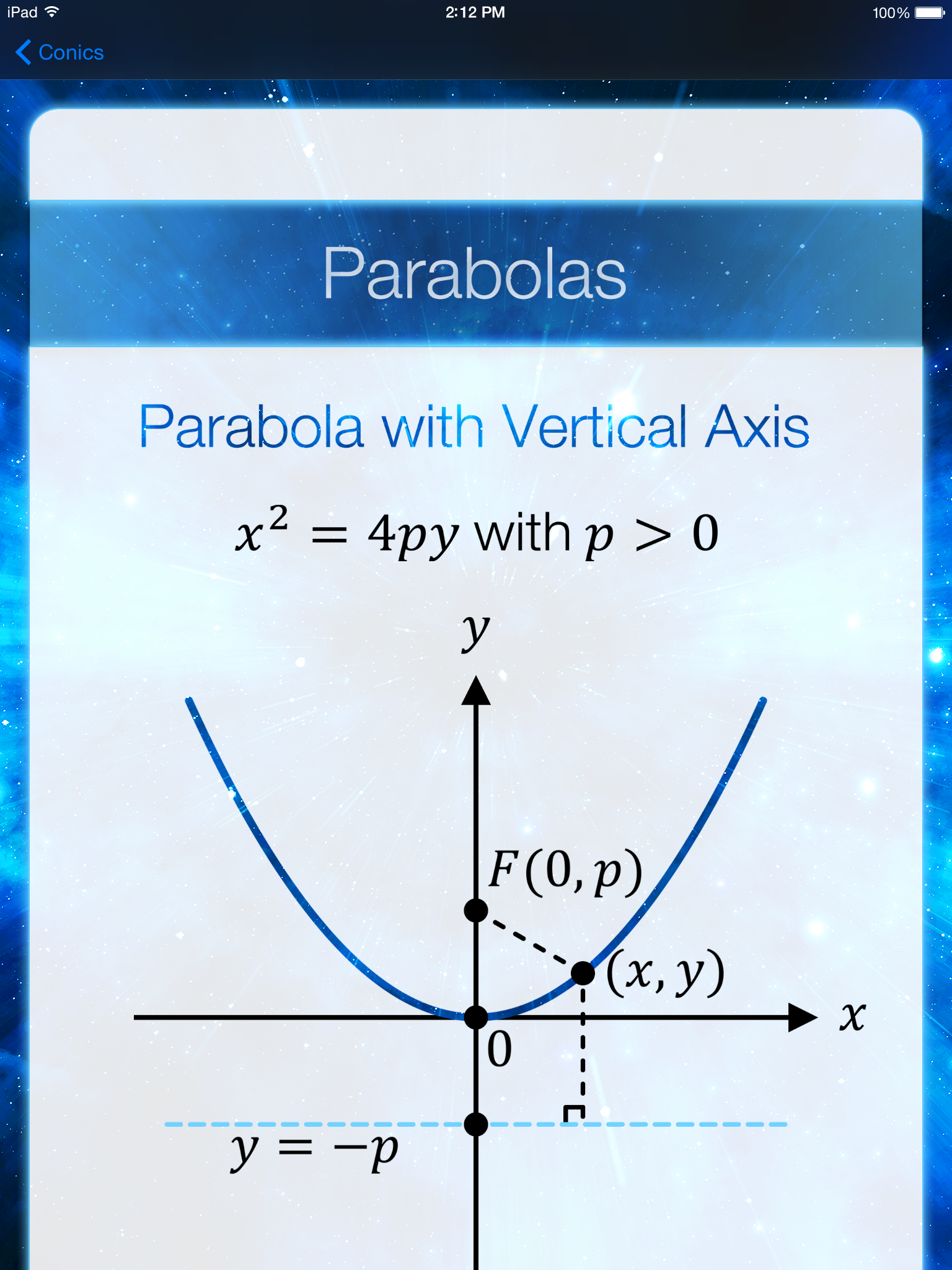 Calculus X App Is Now Available On The App Store Calculusx