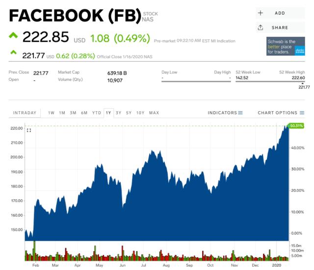 شركات تكنولوجية فى نادي الترليون أبل ومايكروسوفت يتصارعان على المقدمة The Good Place Marketing Day