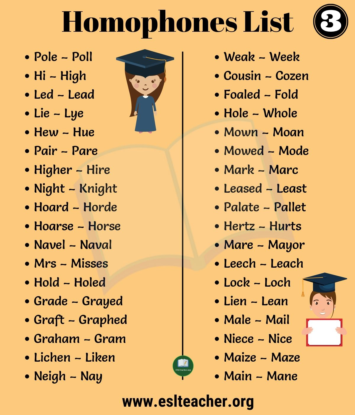 List Of Homophones 111 Popular Sets Of Homophones For Esl