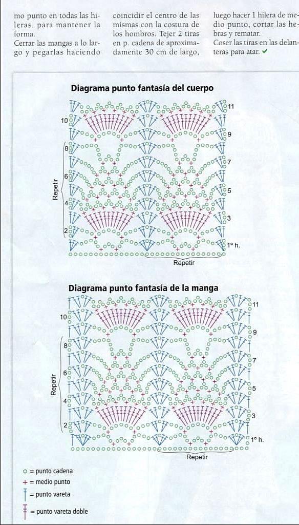 patrones+gratis+de+boleros+y+chaquetas+para+crochet+o+ganchillo+ ...