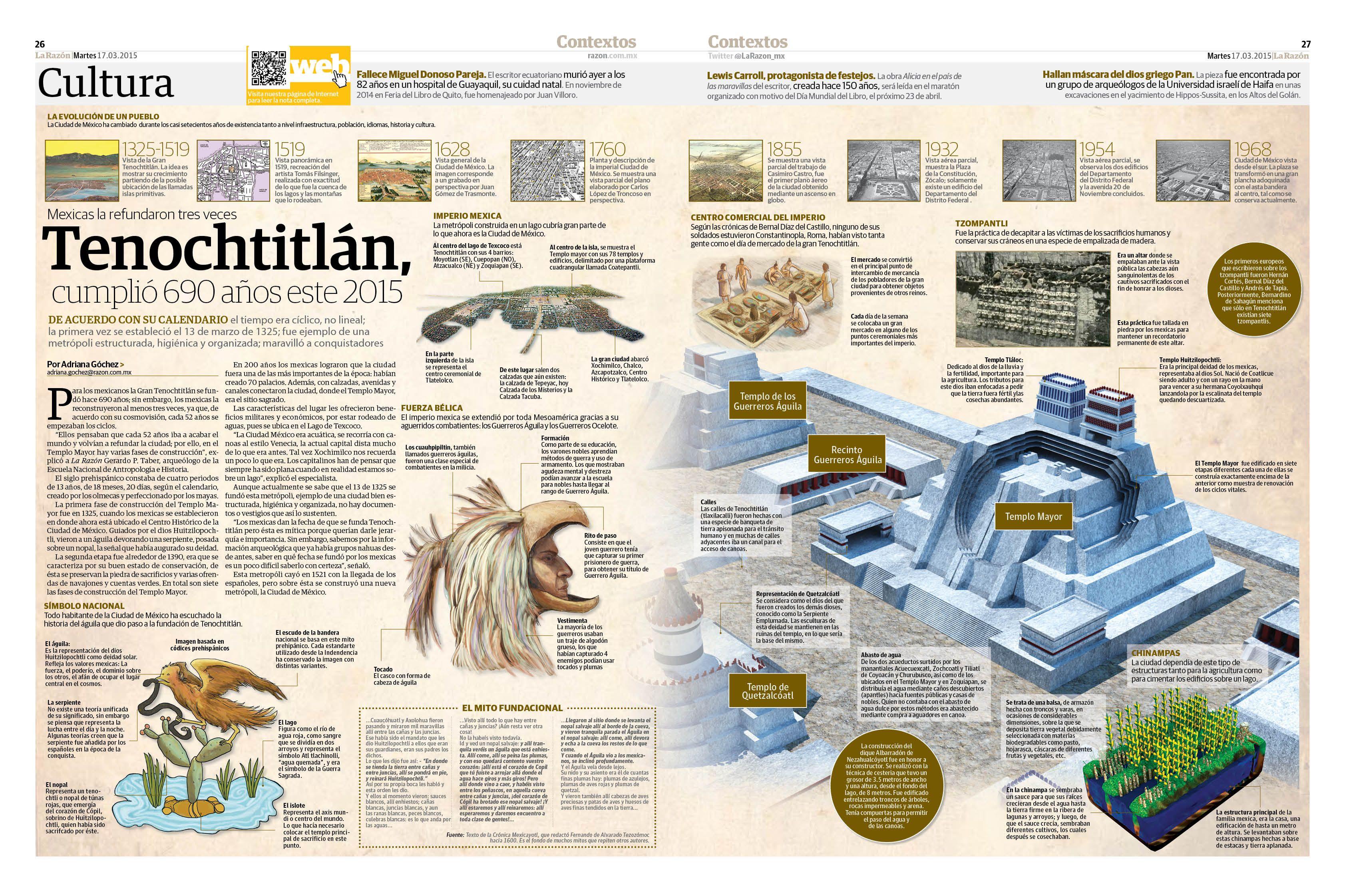 This Is Visual Journalism 107 Visualoop History Ancient Knowledge Visual