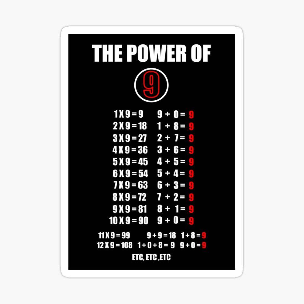 Power Of 9 Sticker By 13thstreet In 2020 Stickers Power Vinyl Sticker