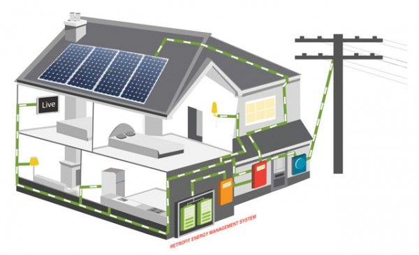 Energis Provides 5kw Solar Power System With 10kwh Storage To Customers Solar Panel Cost Denver News Solar Power System