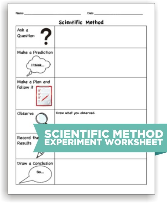10 scientific method tools to make science easier scientific method worksheets and easy. Black Bedroom Furniture Sets. Home Design Ideas