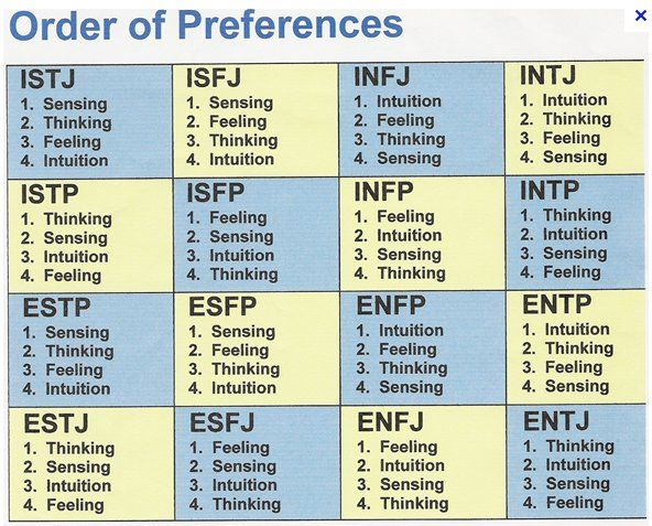 introvert extrovert personality test take the test what are your .