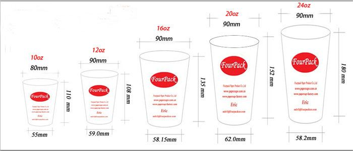 Coffee Cup Size Google Search Sizes Open Kitchen Cups