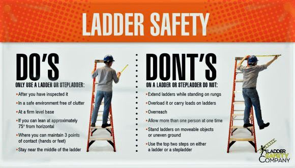 Ladder Safety\u2026 Do\u0027s and Don\u0027t\u0027s Taking the simple steps outlined
