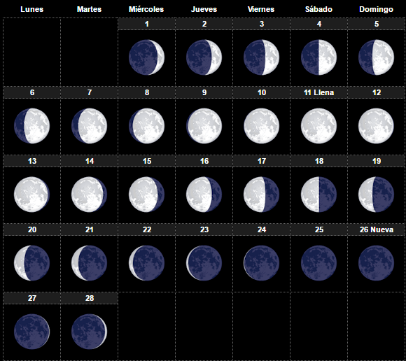 Calendario lunar 2017 fases de la luna para dar a luz for Calendario menguante