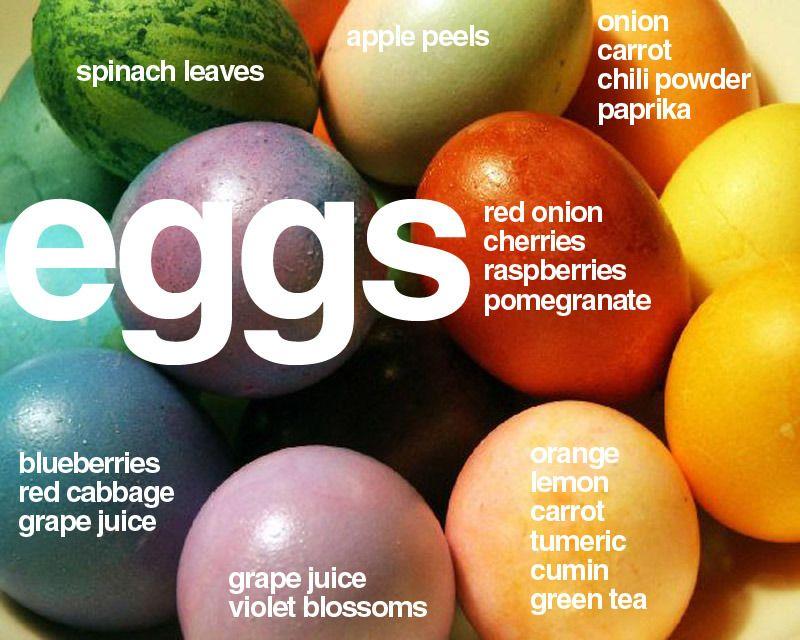 Natural-Egg-Dye-Recipes-Color