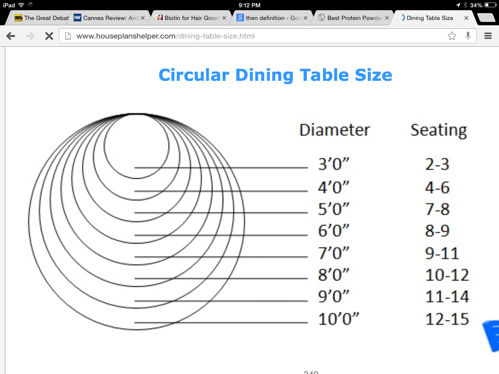 10 Seater Dining Table Dimensions Pin By Widney Pierson On Design Guidelines And Tips