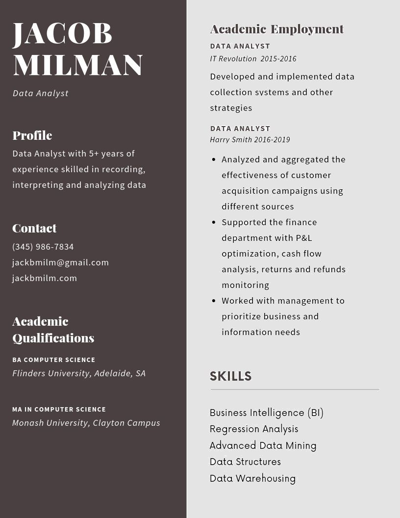 Data analyst resume samples templates pdfdoc 2019