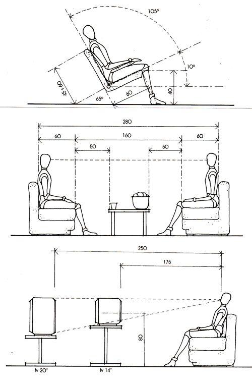 Расстояние до телевизора ergonomics pinterest tvs