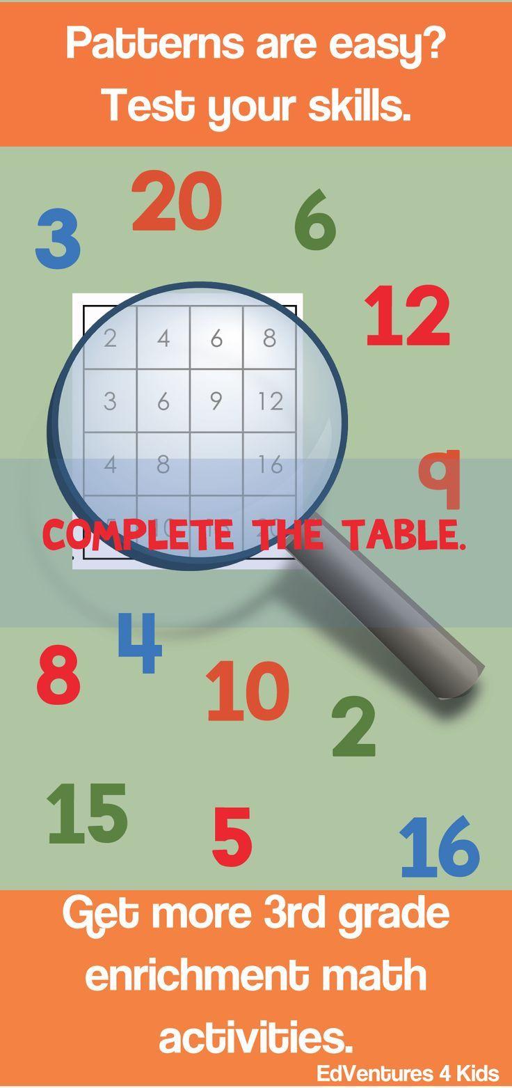 Multiplication Patterns 3rd Grade New Design Ideas