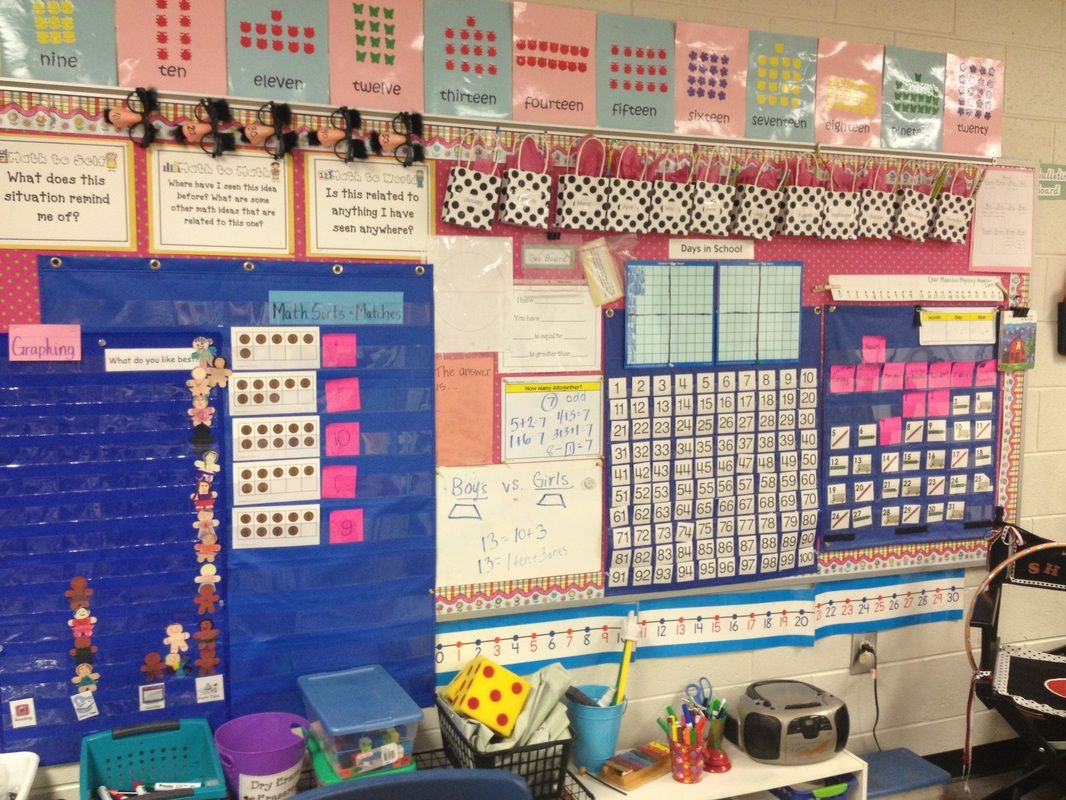 Setting Up Guided Math In A Div 1 Classroom