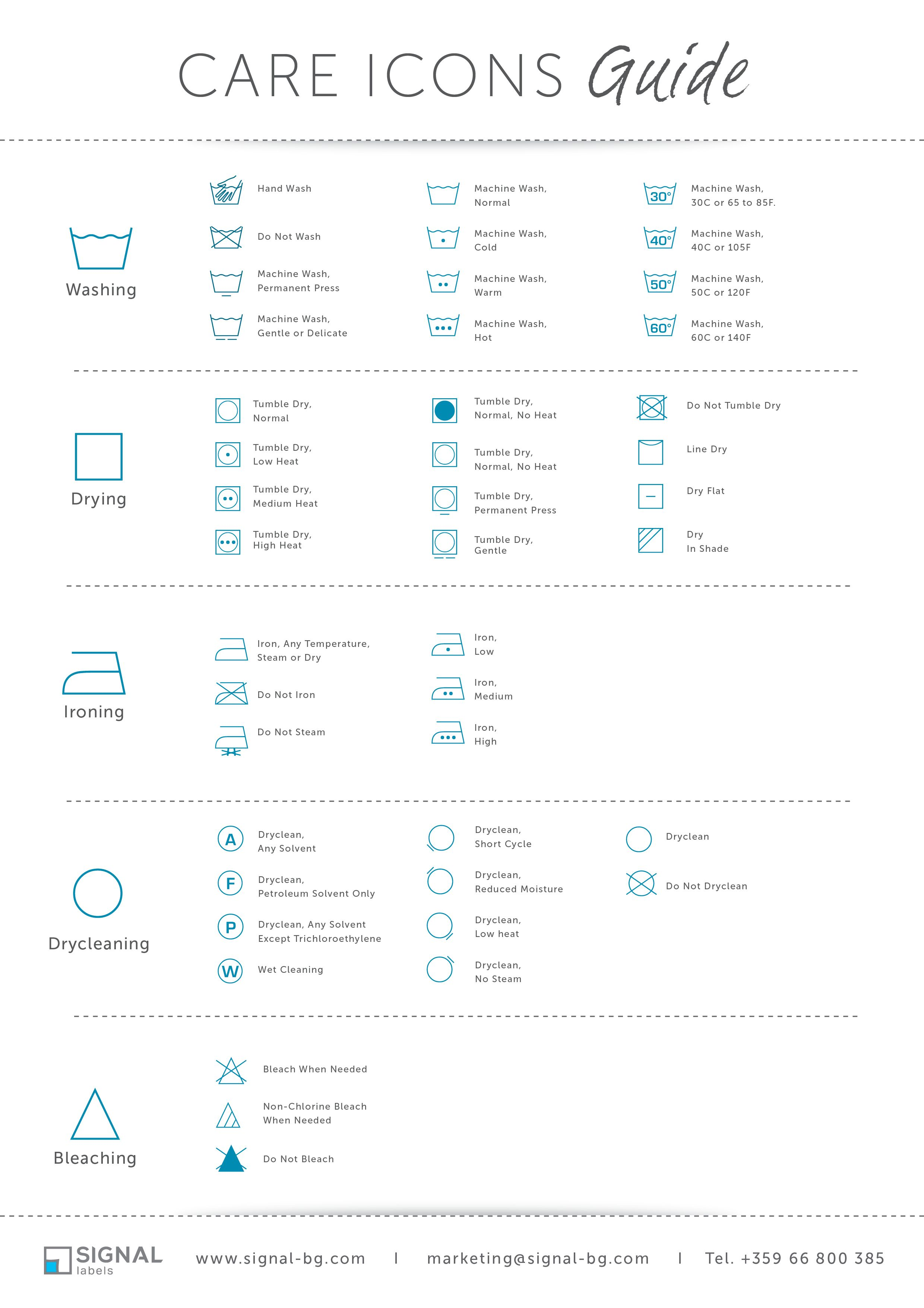 Care Icons Guide, Washing Instructions, Laundry Care Icons