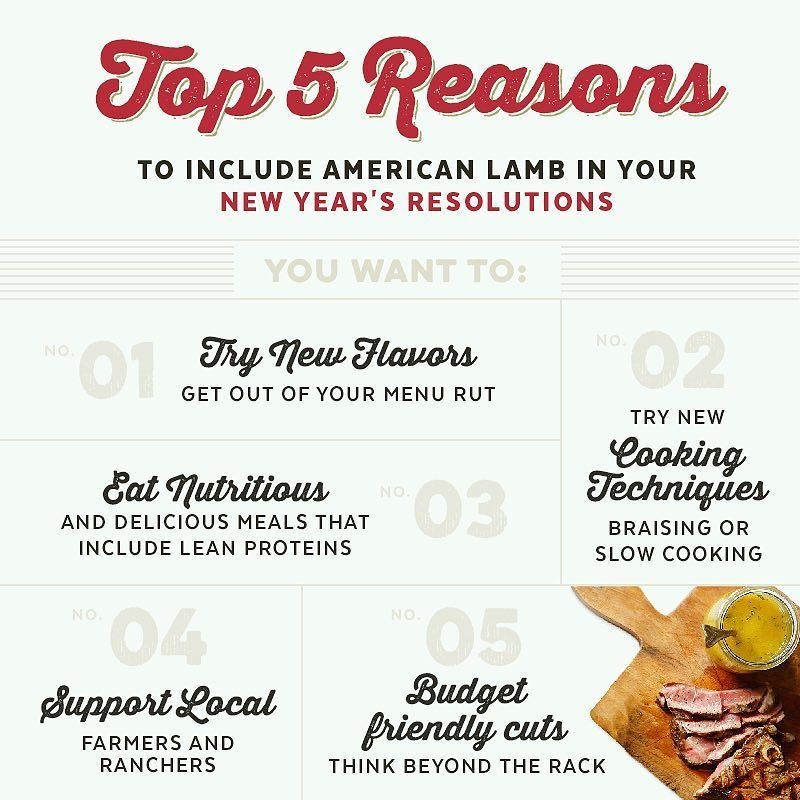 Cheers to 2017!   Here are our top 5 reasons for choosing lamb in the new year. What are yours? #fanoflamb