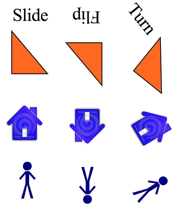 flip slide turn education math teaching math math