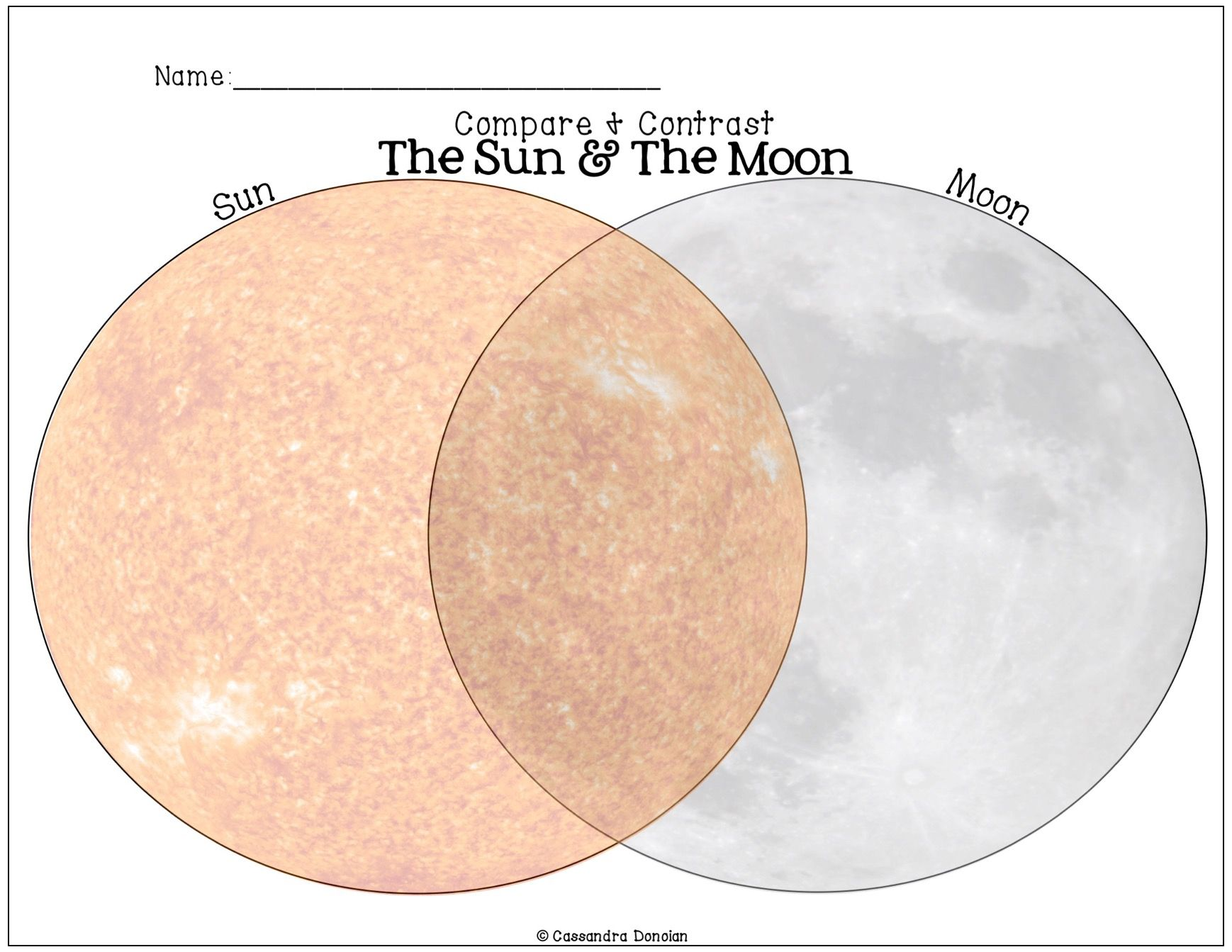 Perfect Graphic Organizer To Compare And Contrast The Sun