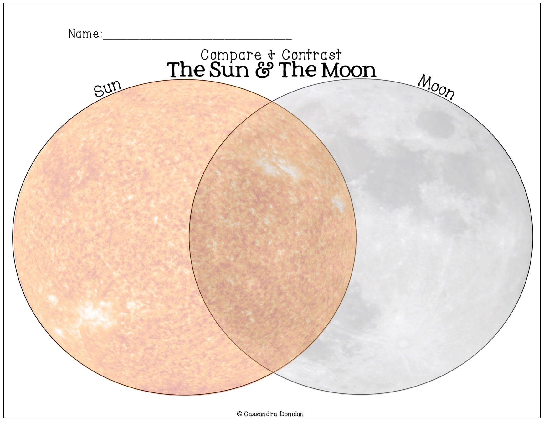 Perfect Graphic Organizer To Compare And Contrast The Sun