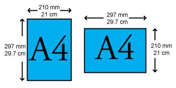 A4, A3, A2, A1, A0 and B1 paper sizes explained   Graphics ...