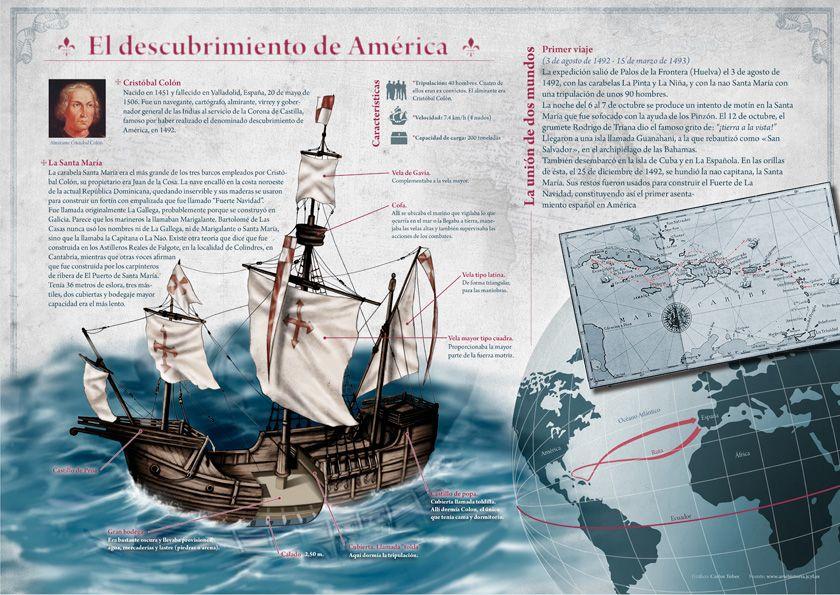 El Descubrimiento History Historia Catholic