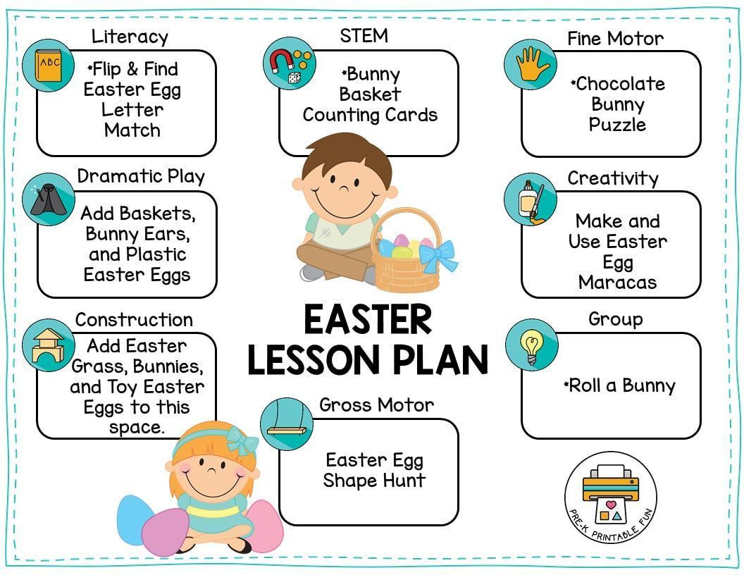 Free Easter Lesson Plan For Early Childhood Educators