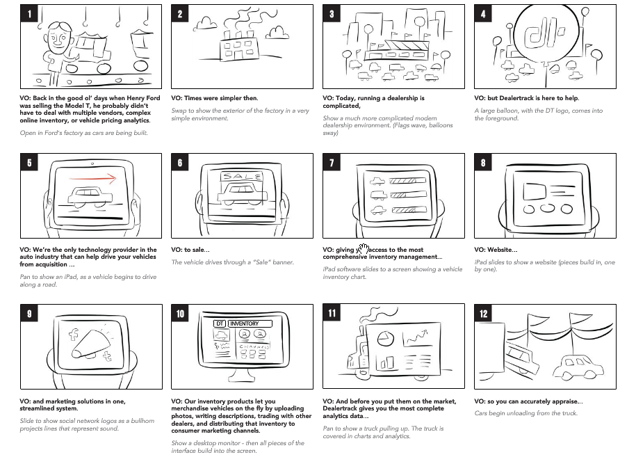 Storyboards Ux Ux Scenario Storyboard Pinterest Storyboard