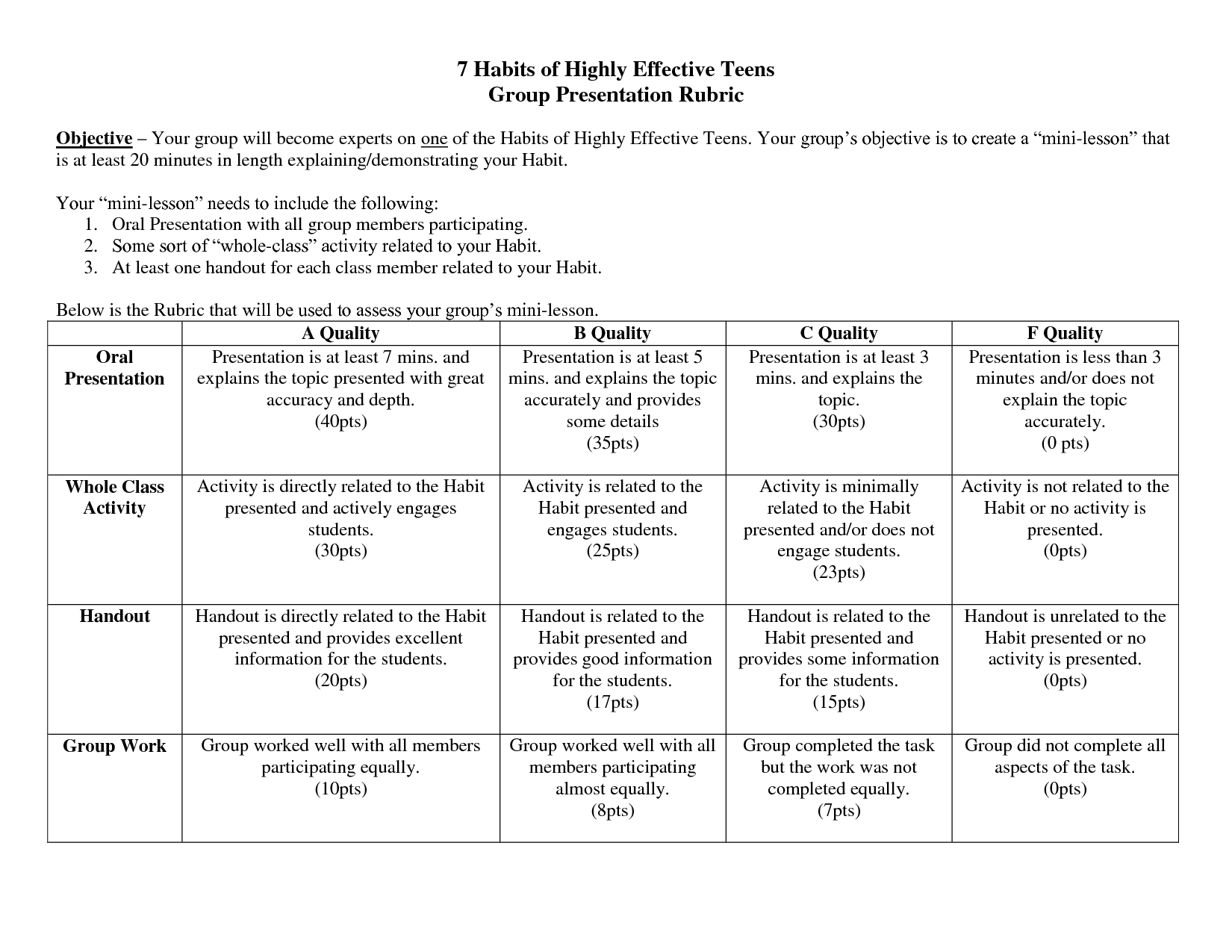 hight resolution of 7 habits of highly effective teens - Google Search   School counselor  lessons