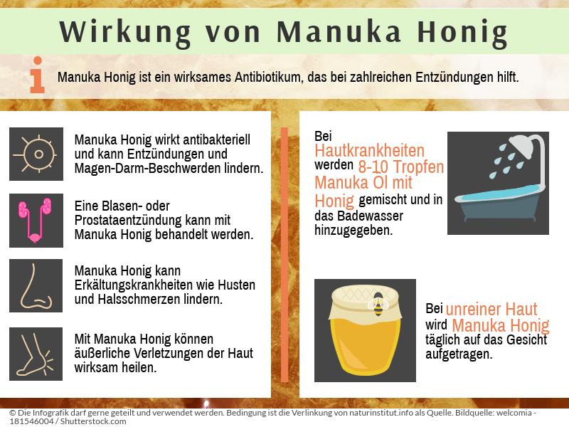 Manuka Honig Wirkung