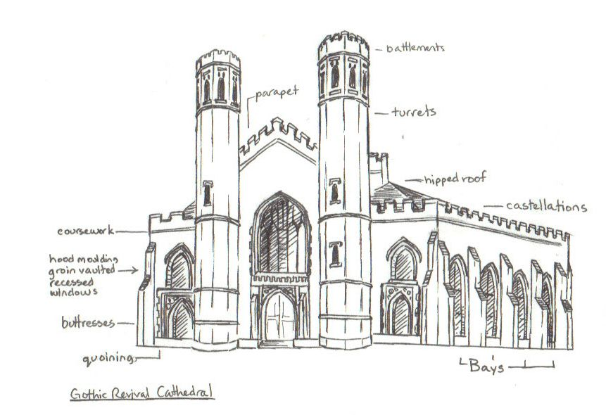 Gothic Architecture Drawing New Ideas Simple Cathedral
