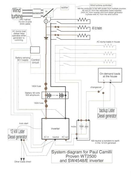 Wind Turbine Wiring Diagram Wind Turbine Wind Power Generator Wind Power