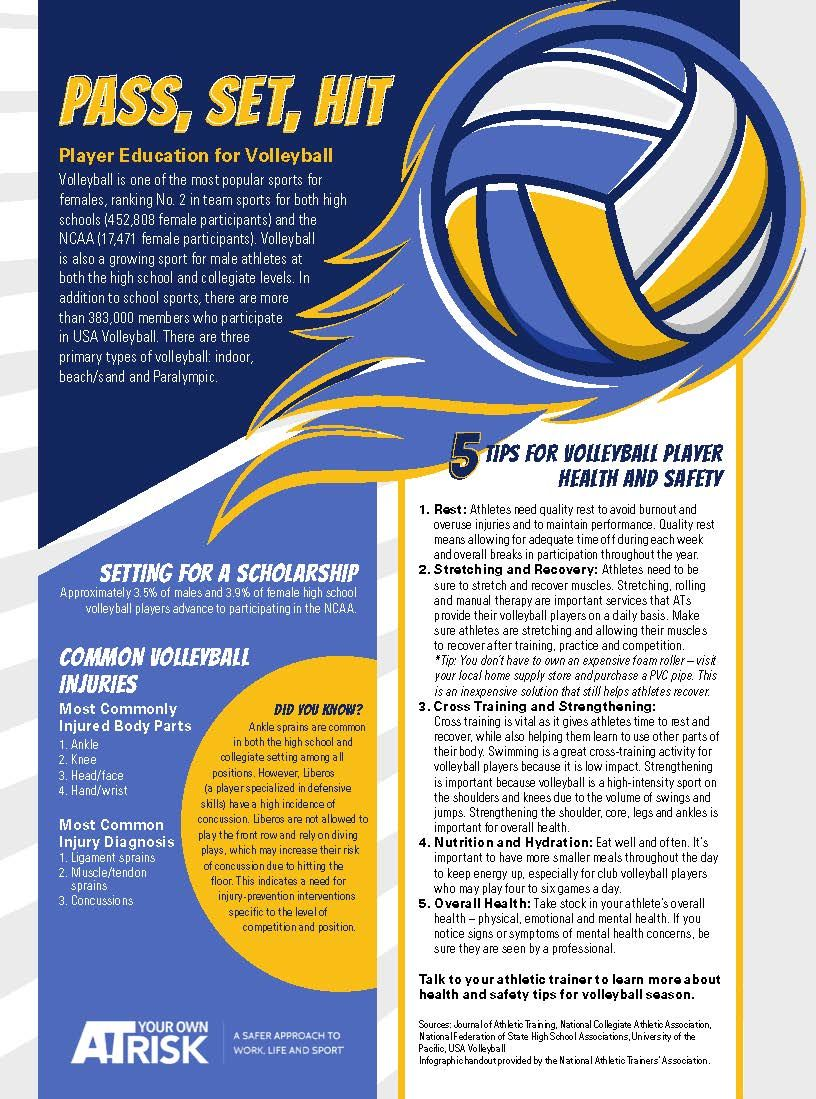Volleyball Safety Popular Sports Volleyball Most Popular Sports