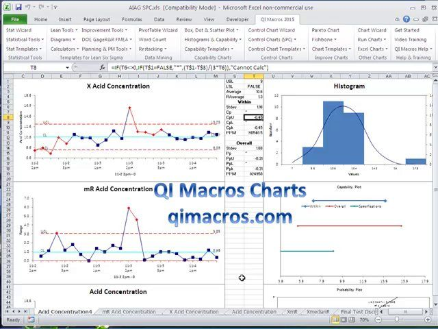 Overview Of How To Create Six Sigma Control Charts, Pareto Charts