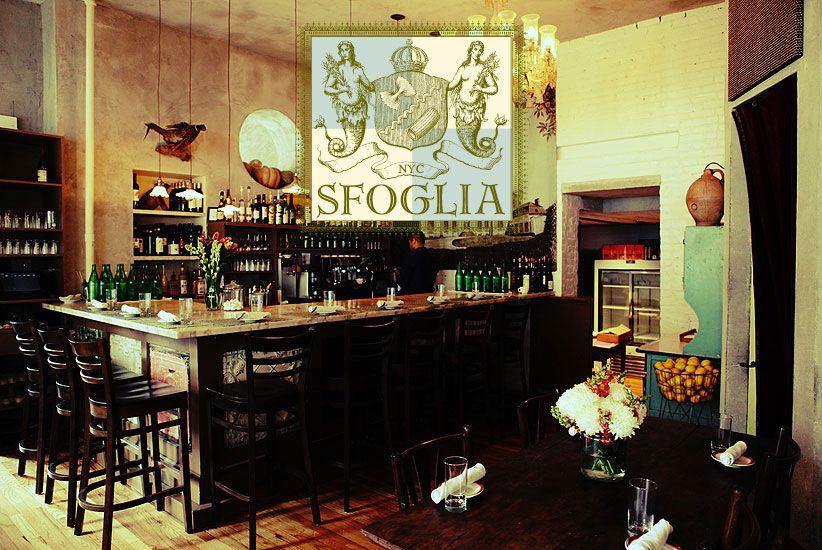 Sfoglia A Cozy Italian Restaurant On New York S Upper East Side