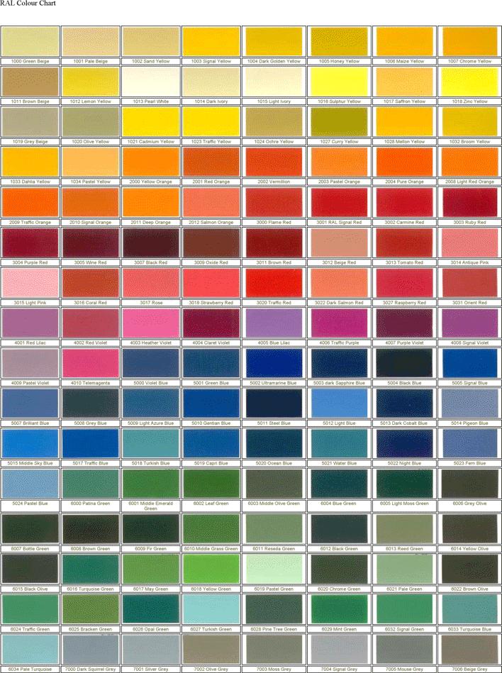 Ral Colour Chart 1 Ral Colours Ral Colour Chart Dark Sapphire Blue