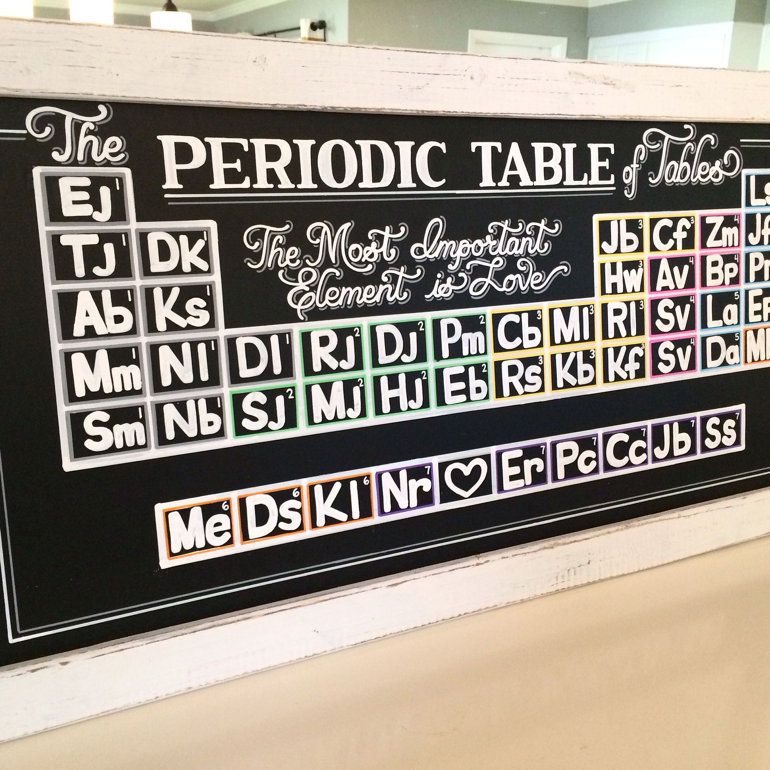 Periodic Table Wedding Seating Chart By Handwritten Phoenix Handwrittenart yahoo twenty6designs