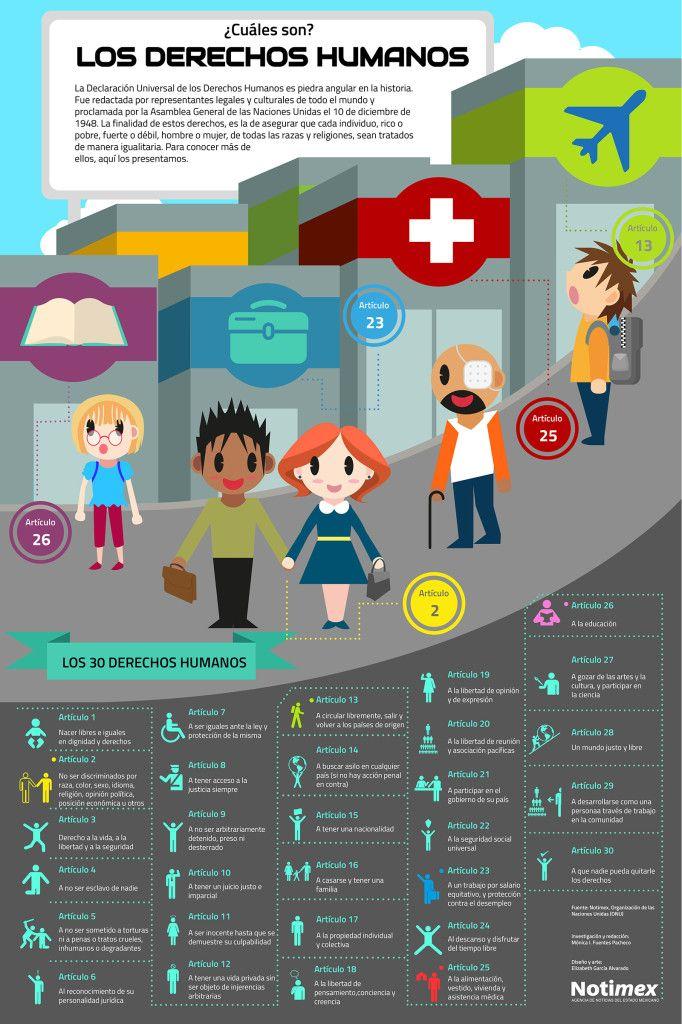 Pin De Ana Estrada En Infografias Imagenes De Los Derechos Declaracion De Los Derechos Humanos Derechos Humanos Para Ninos