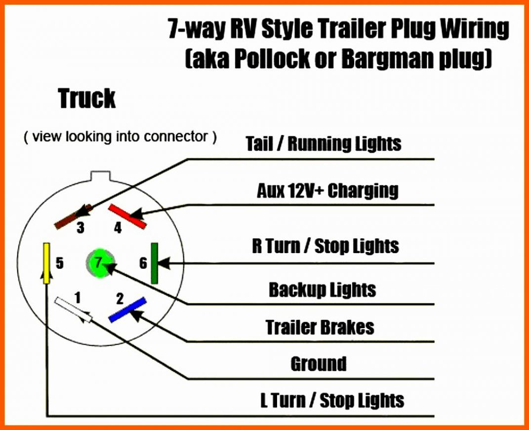 Trailer Wiring Diagram 7 Pin To 4