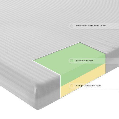 Best Sleep Master 4 Inch Memory Foam Mattress Green Tea Topper 640 x 480