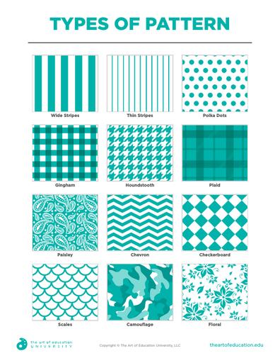Types Of Pattern Flex Resource In 2020 Pop Art Patterns Space